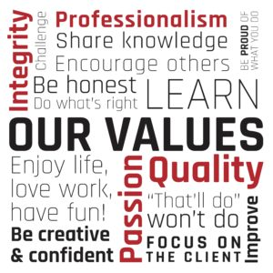 SafeLane Global values